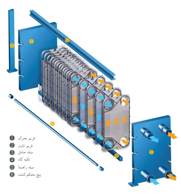 Plate-Heat-Exchanger-image